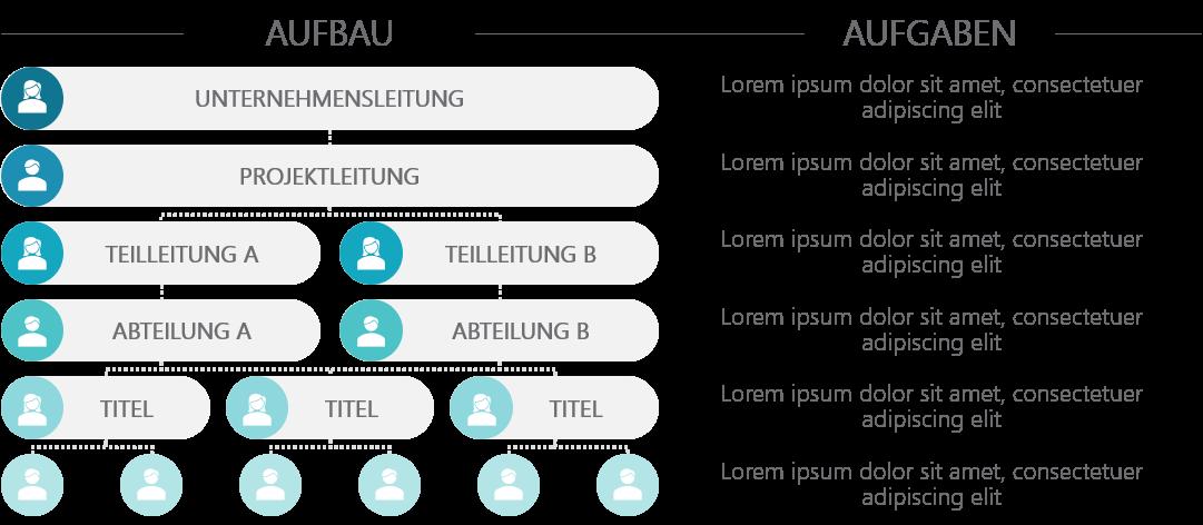 PowerPoint Vorlage: Projektmanagement Aufgabenverteilung/Organisation