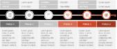 PowerPoint Vorlage: Projekt-Phasen