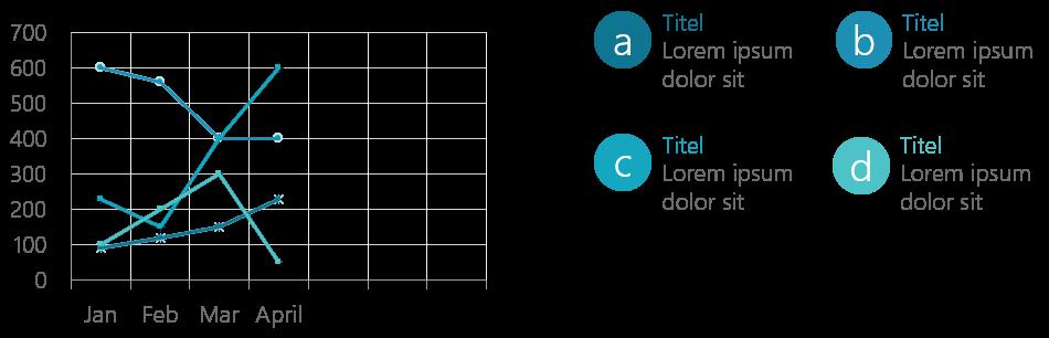 PowerPoint Vorlage: Liniendiagramm mit Buchstaben