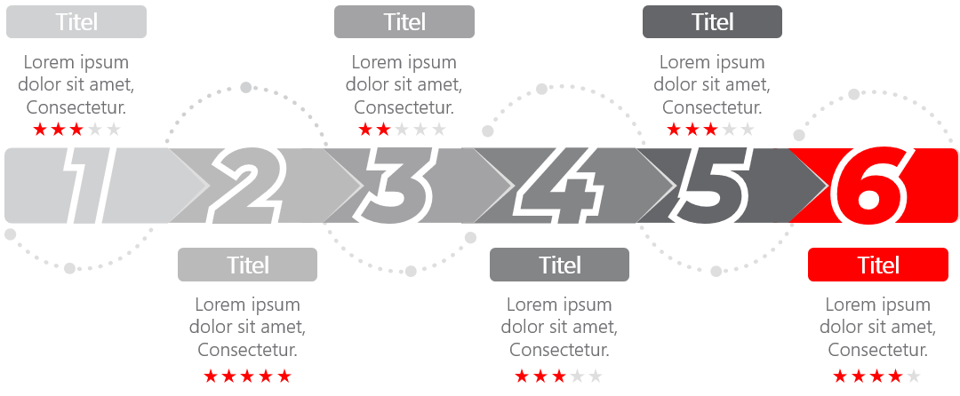 PowerPoint Vorlage: Key Performance Indicator mit großen Zahlen