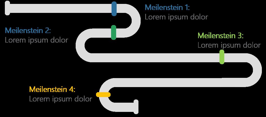 PowerPoint Vorlage: Roadmap auf einer Pipeline