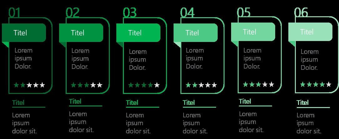 PowerPoint Vorlage: Key Performance Indicator mit Sterne-Bewertung