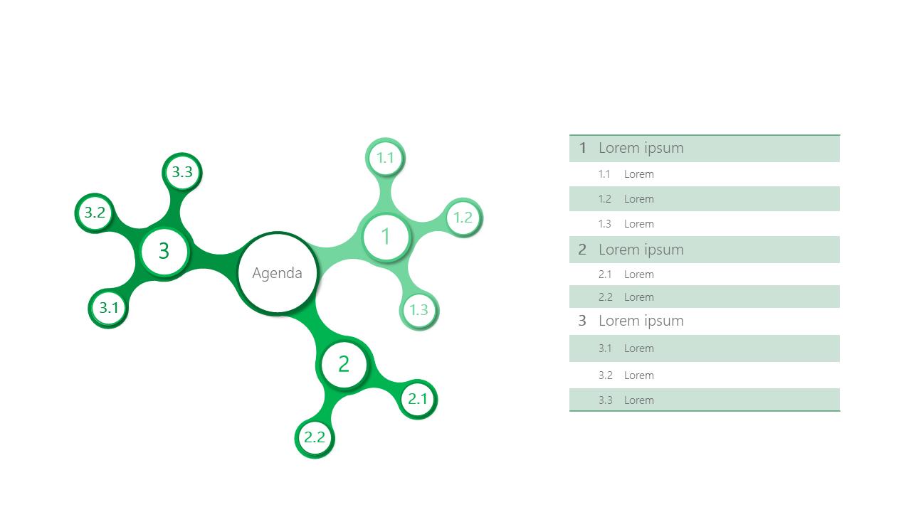 PowerPoint Vorlage: Agenda mit Mindmap
