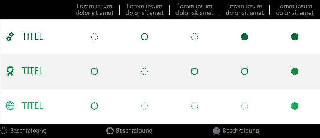 PowerPoint Vorlage: Ranking-Vergleich mit Punkte-Checkliste