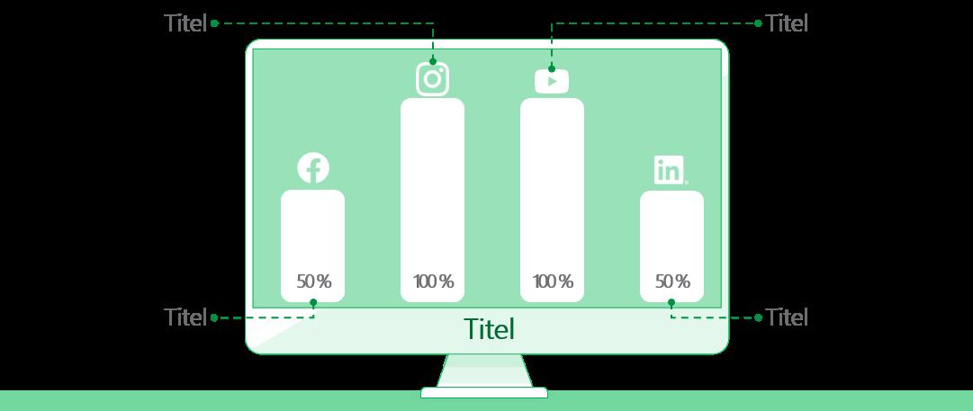 PowerPoint Vorlage: Social Media Kanäle auf Desktop