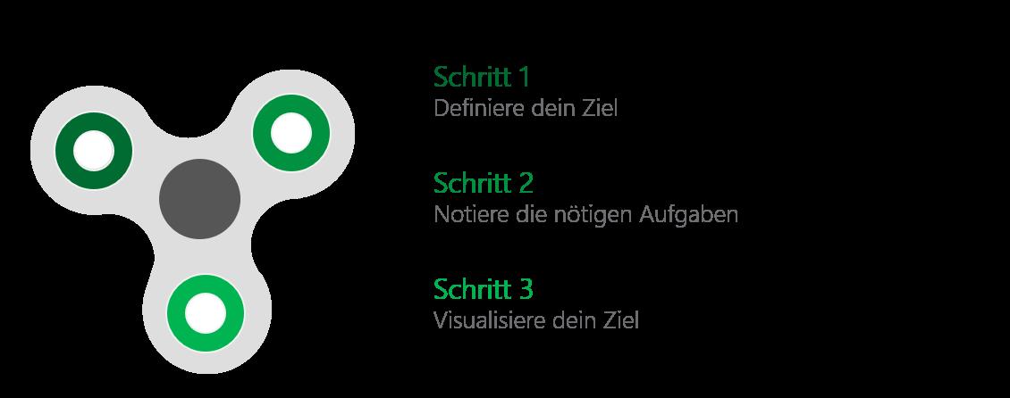 PowerPoint Vorlage: Prozess mit Fidget Spinner