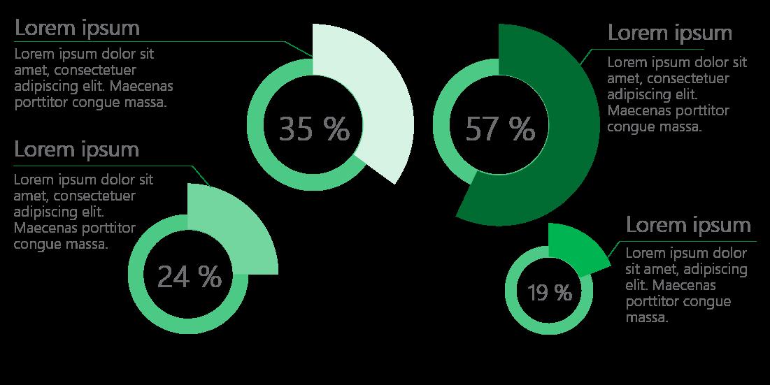 PowerPoint Vorlage: Anteile in einem Ringdiagramm