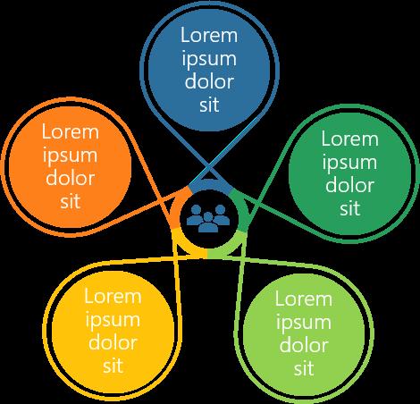 PowerPoint Vorlage: Kreislauf in Ringform