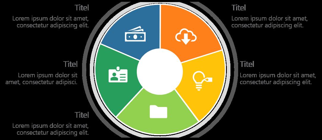 PowerPoint Vorlage: Ringdiagramm mit zentralem Bild