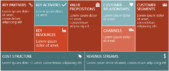 PowerPoint Vorlage: Buntes Business Model Canvas