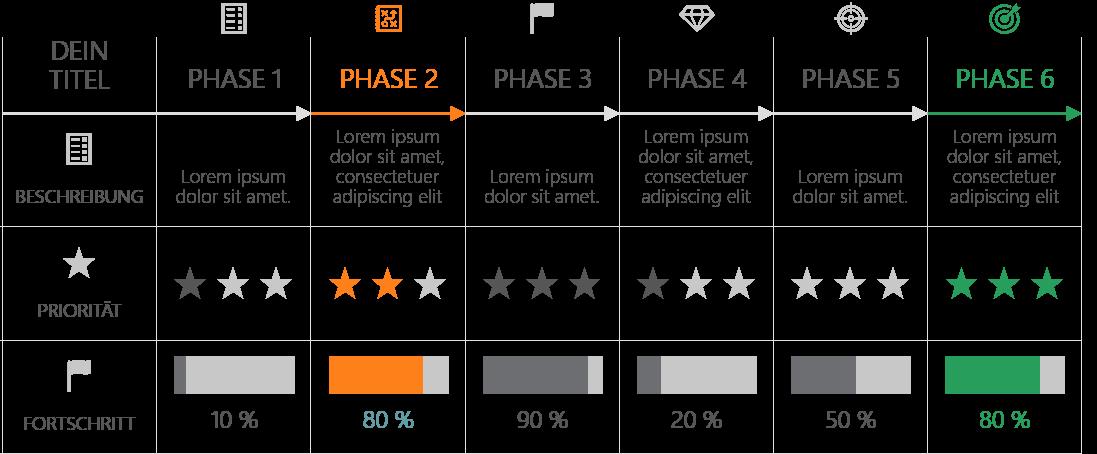 PowerPoint Vorlage: Projektmanagement