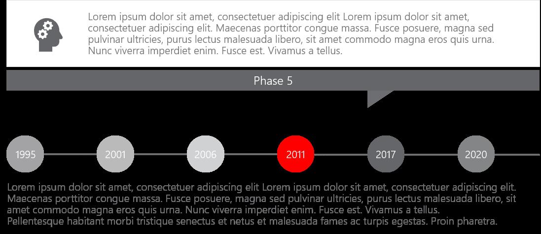 PowerPoint Vorlage: Zeitstrahl – Einzelne Phasen der Unternehmensentwicklung