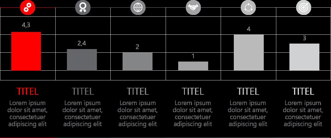 PowerPoint Vorlage: Balkendiagramm mit Rechtecken
