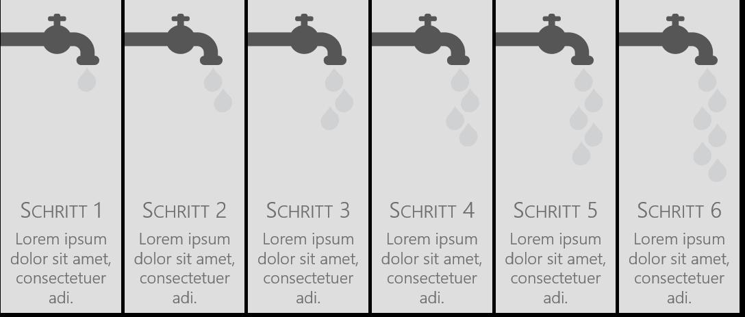 PowerPoint Vorlage: Prozess mit Tropfen aus einem Wasserhahn