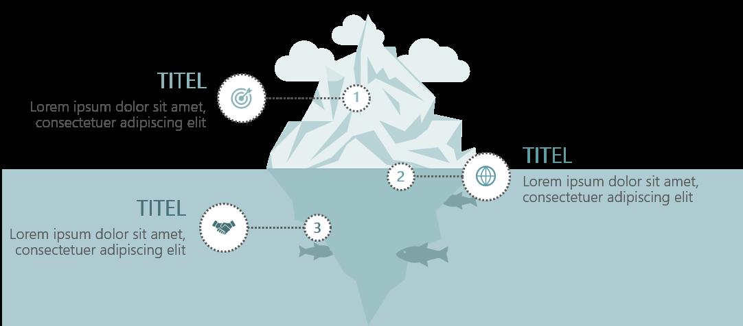PowerPoint Vorlage: Eisberg-Modell mit gepunkteten Piktogrammen