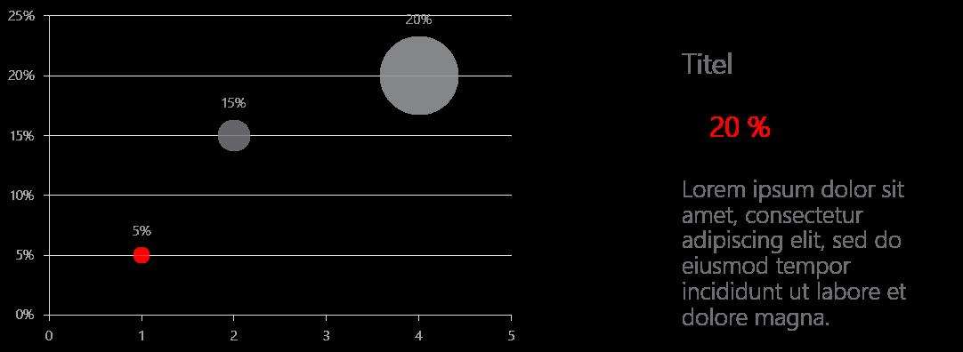 PowerPoint Vorlage: Diagramm mit Kreisen
