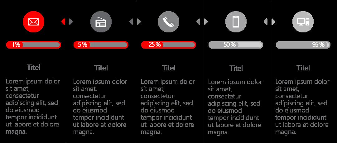 PowerPoint Vorlage: Statusanzeige mit Füllstand und Piktogrammen