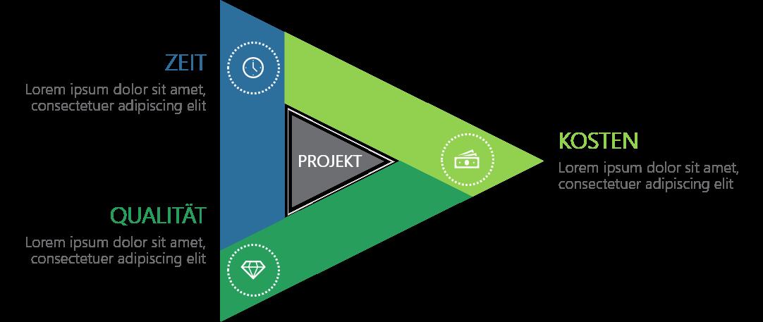 PowerPoint Vorlage: Projektmanagement mit gefüllten Formen
