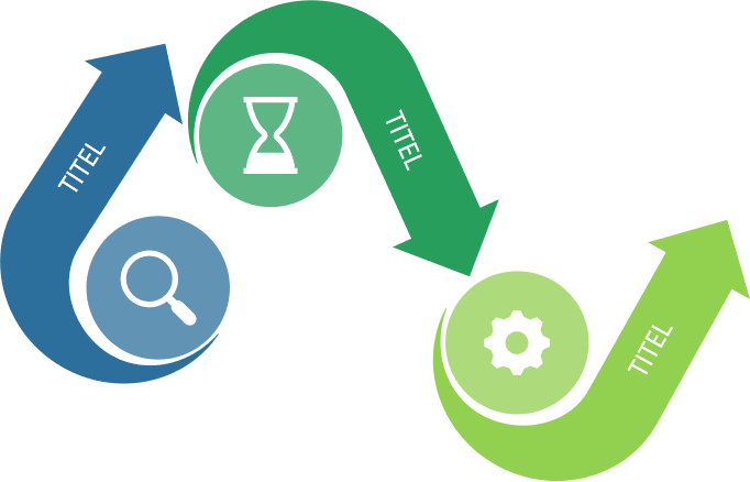 PowerPoint Vorlage: Flowchart mit horizontalen Pfeilen