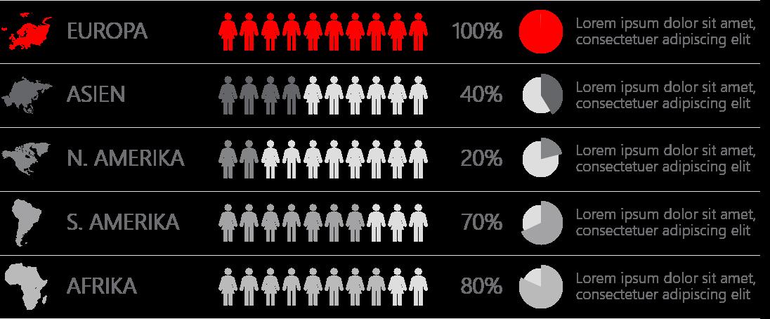 PowerPoint Vorlage: Ranking-Vergleich Standorte
