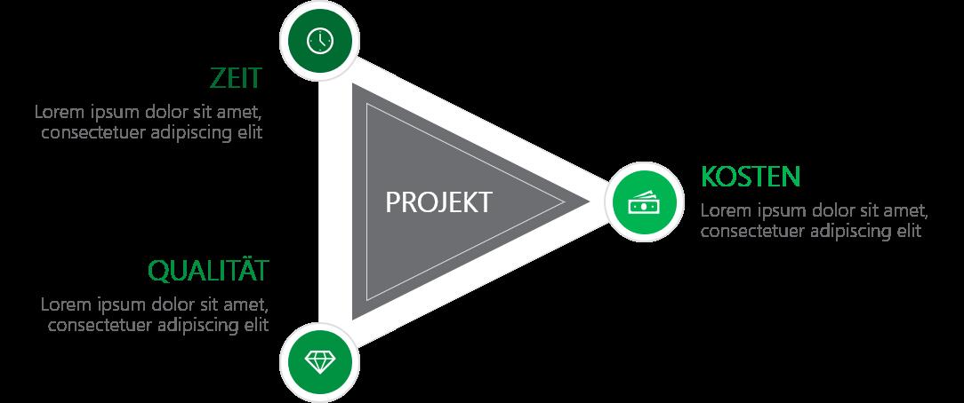 PowerPoint Vorlage: Projektmanagement mit verschiedenen Formen