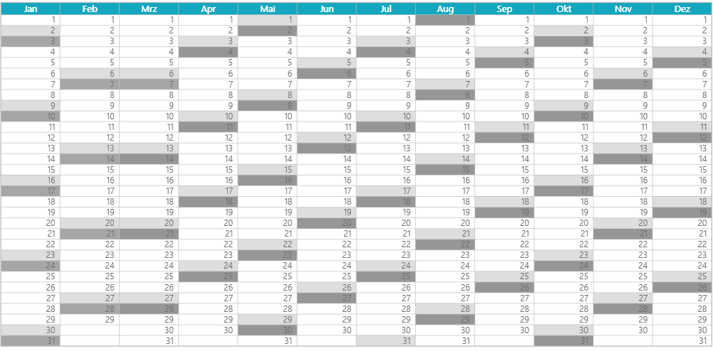 PowerPoint Vorlage: Jahreskalender 2021
