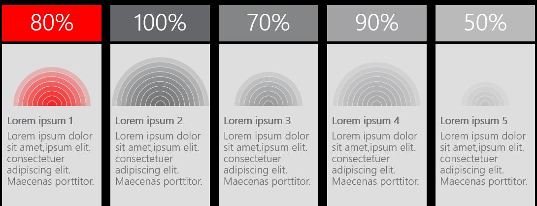 PowerPoint Vorlage: Zehner-Prozentwerte mit Halbkreisen visualisieren