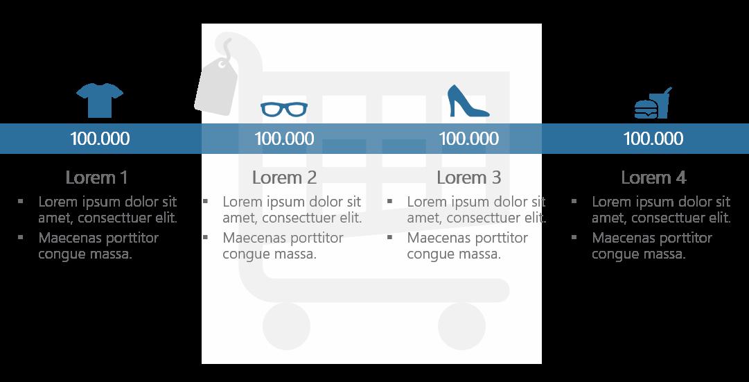 PowerPoint Vorlage: Ausgaben mit Icons und Einkaufswagen