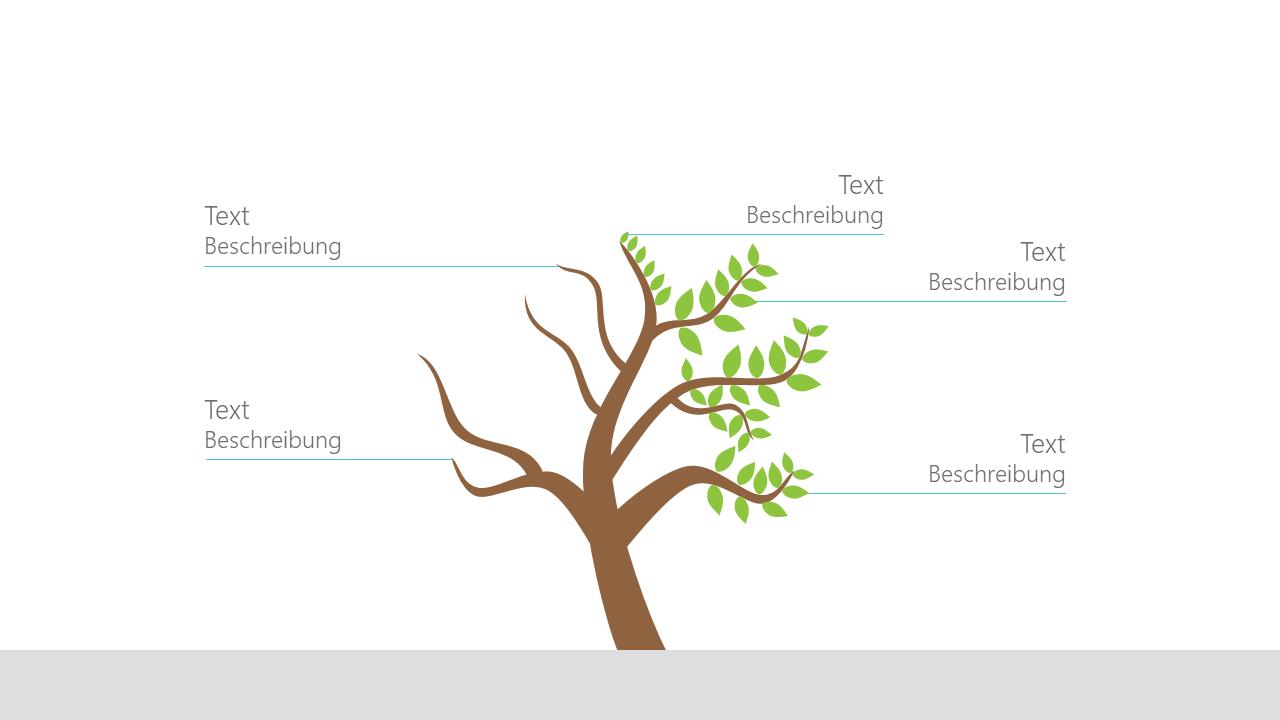 PowerPoint Vorlage: Mindmap in Baumstruktur