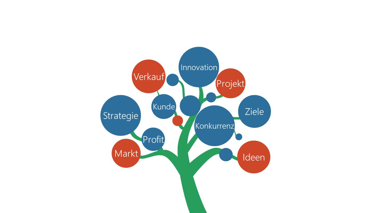 PowerPoint Vorlage: Mindmap in Baumdarstellung