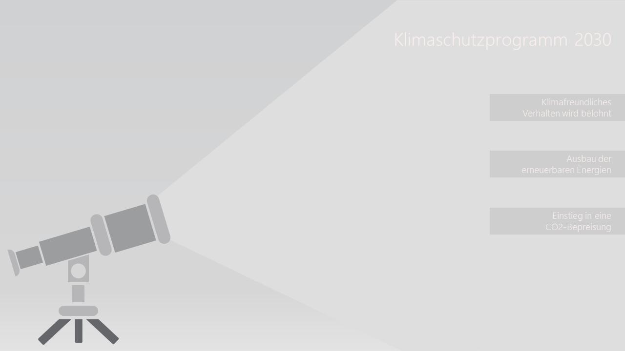PowerPoint Vorlage: Vision mit Fernrohr und Bildern