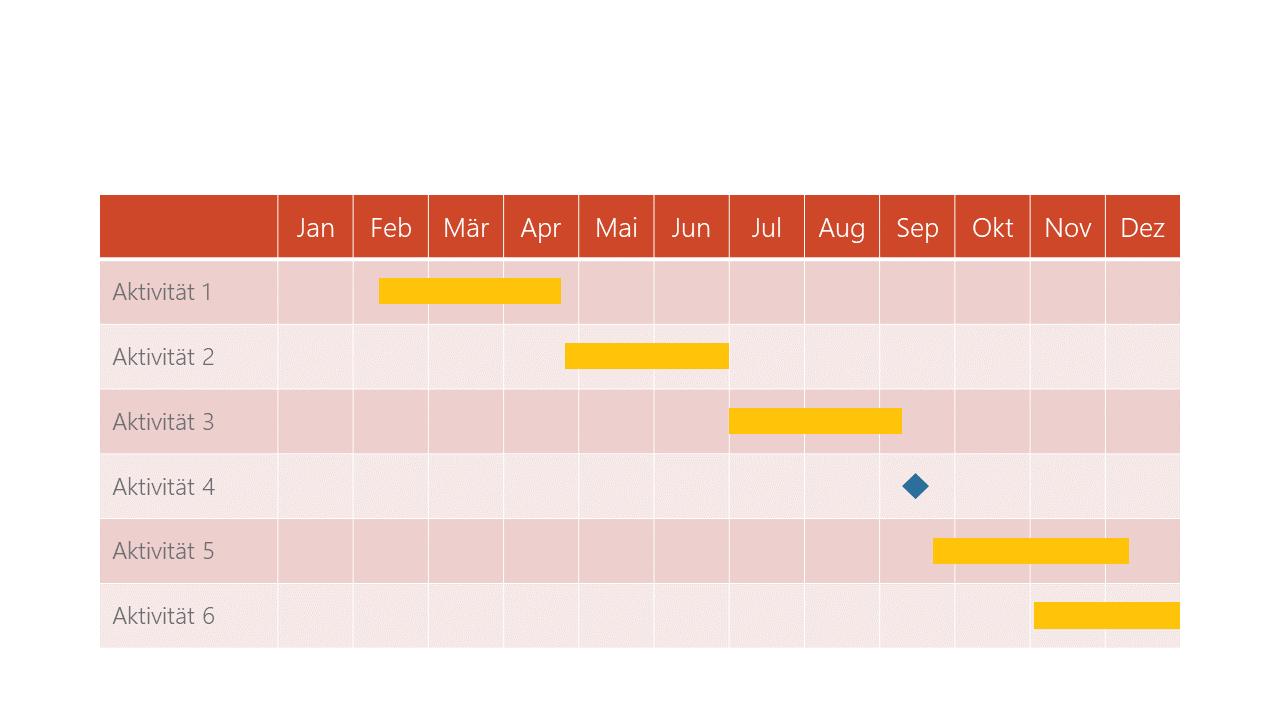PowerPoint Vorlage: Projektphasen in Gantt-Diagramm